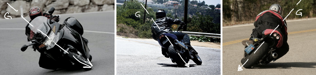 Motorcycle cornering - Body position to reduce anxiety and